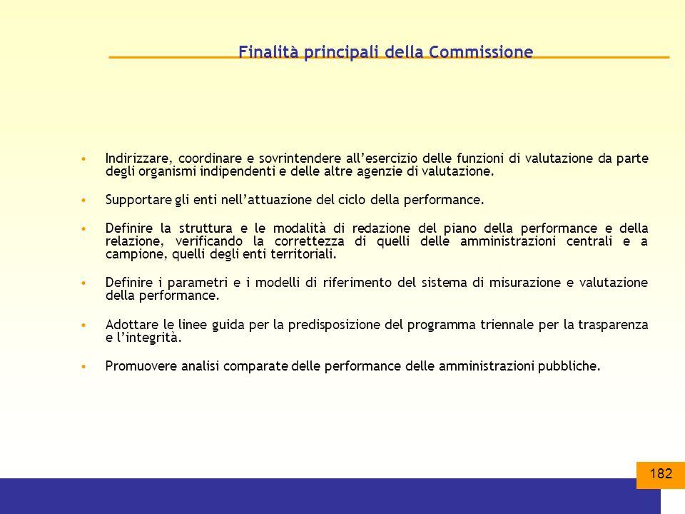 182 Finalità principali della Commissione Indirizzare, coordinare e sovrintendere allesercizio delle funzioni di valutazione da parte degli organismi indipendenti e delle altre agenzie di valutazione.