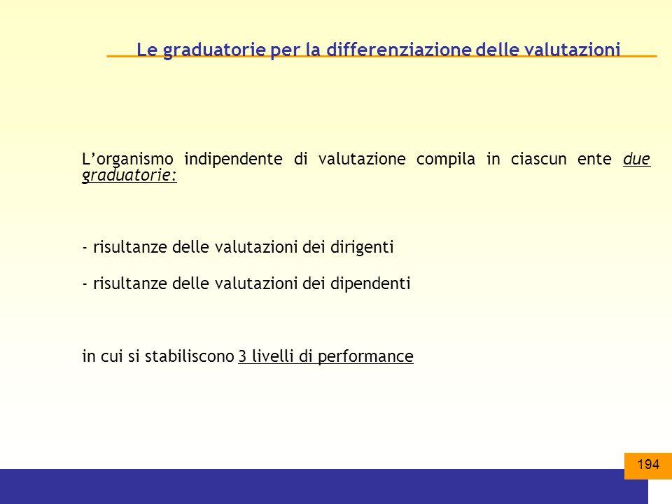 194 Le graduatorie per la differenziazione delle valutazioni Lorganismo indipendente di valutazione compila in ciascun ente due graduatorie: - risultanze delle valutazioni dei dirigenti - risultanze delle valutazioni dei dipendenti in cui si stabiliscono 3 livelli di performance