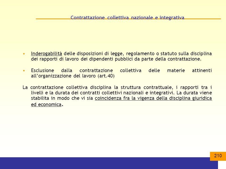 210 Contrattazione collettiva nazionale e integrativa Inderogabilità delle disposizioni di legge, regolamento o statuto sulla disciplina dei rapporti di lavoro dei dipendenti pubblici da parte della contrattazione.