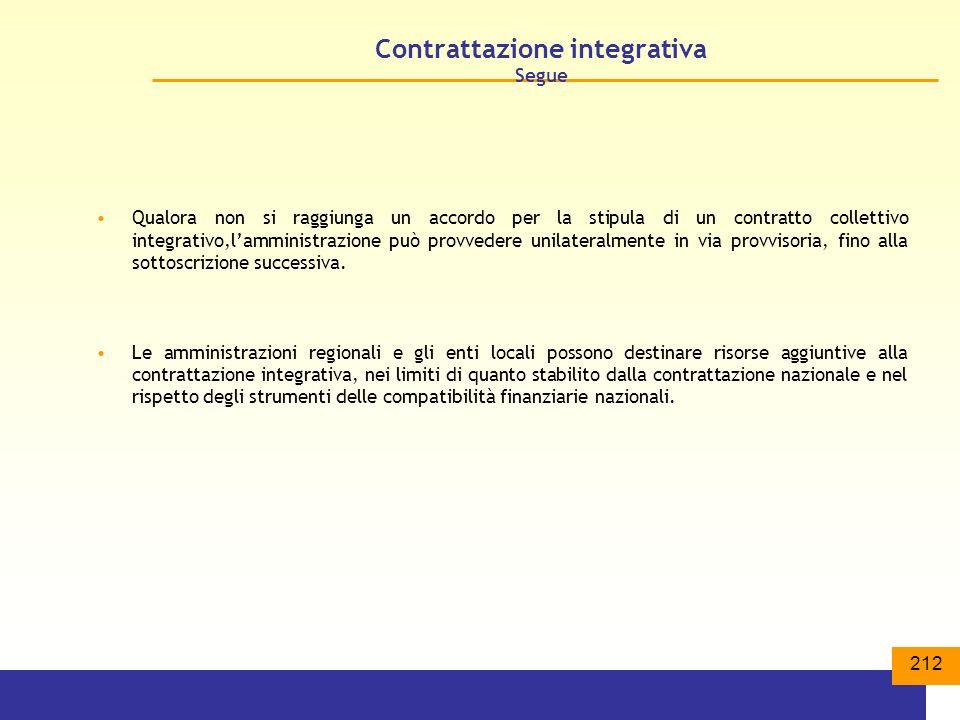 212 Contrattazione integrativa Segue Qualora non si raggiunga un accordo per la stipula di un contratto collettivo integrativo,lamministrazione può provvedere unilateralmente in via provvisoria, fino alla sottoscrizione successiva.