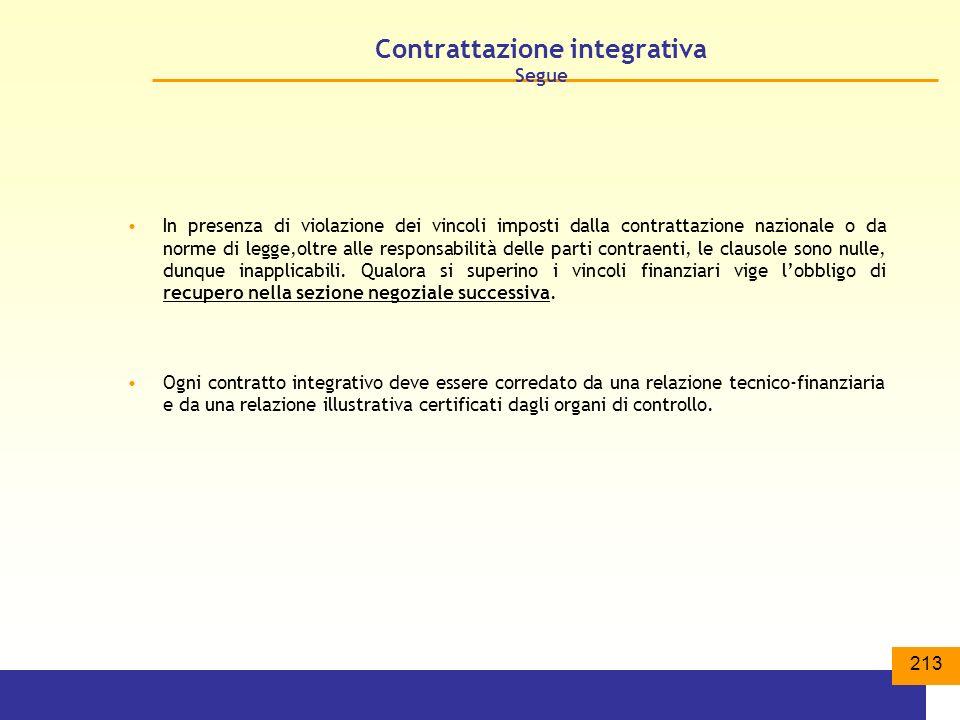 213 Contrattazione integrativa Segue In presenza di violazione dei vincoli imposti dalla contrattazione nazionale o da norme di legge,oltre alle responsabilità delle parti contraenti, le clausole sono nulle, dunque inapplicabili.