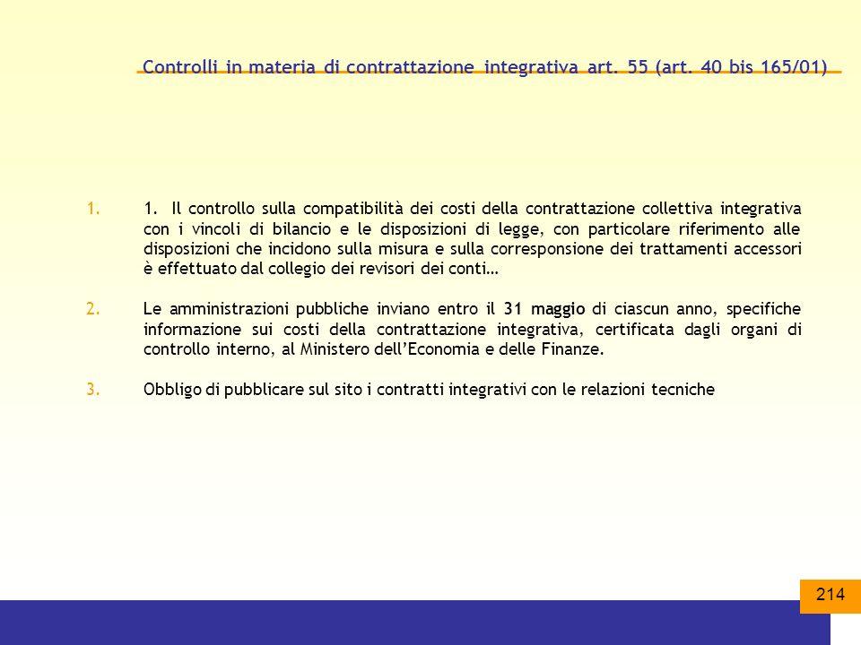 214 Controlli in materia di contrattazione integrativa art.