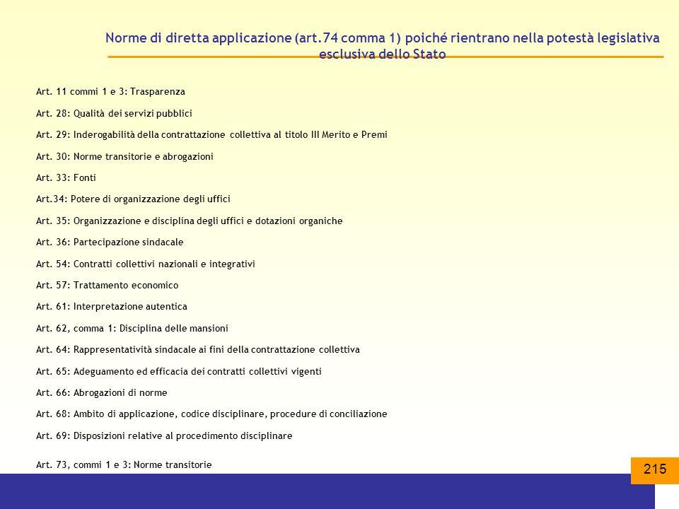 215 Norme di diretta applicazione (art.74 comma 1) poiché rientrano nella potestà legislativa esclusiva dello Stato Art.
