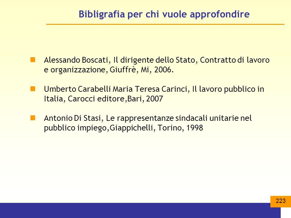 223 Bibligrafia per chi vuole approfondire Alessando Boscati, Il dirigente dello Stato, Contratto di lavoro e organizzazione, Giuffrè, Mi, 2006.
