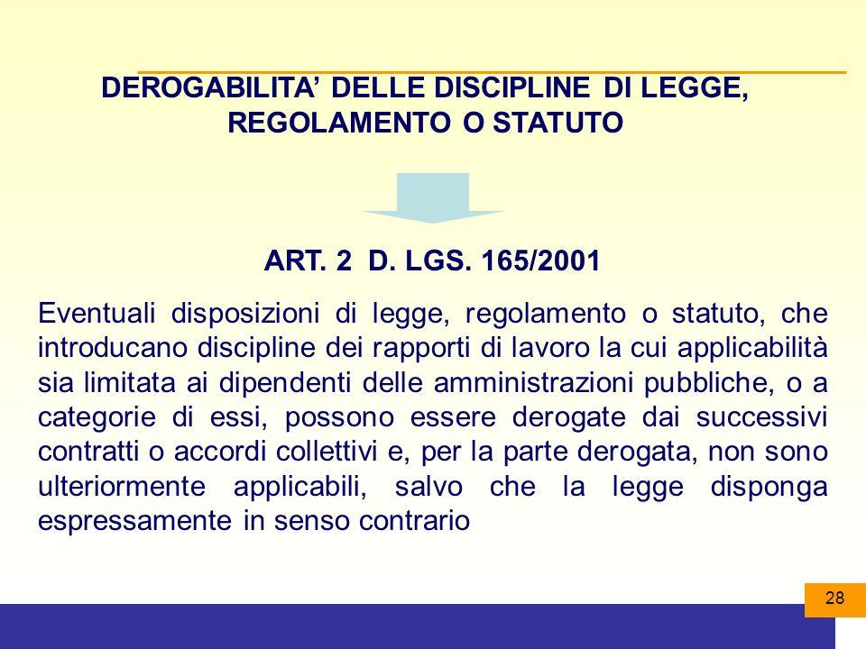 28 DEROGABILITA DELLE DISCIPLINE DI LEGGE, REGOLAMENTO O STATUTO ART.