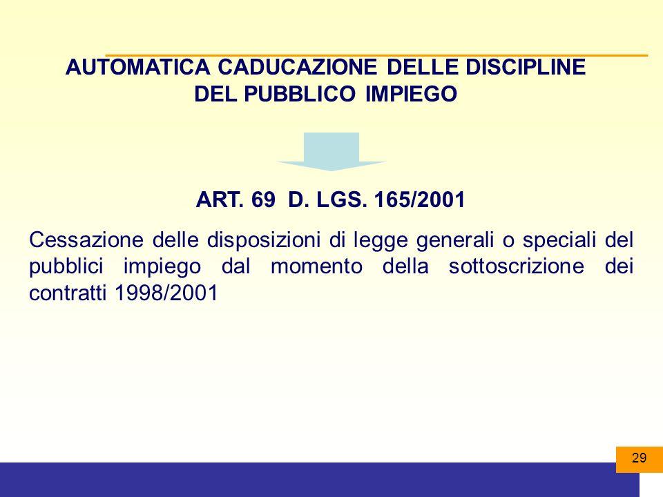 29 AUTOMATICA CADUCAZIONE DELLE DISCIPLINE DEL PUBBLICO IMPIEGO ART.