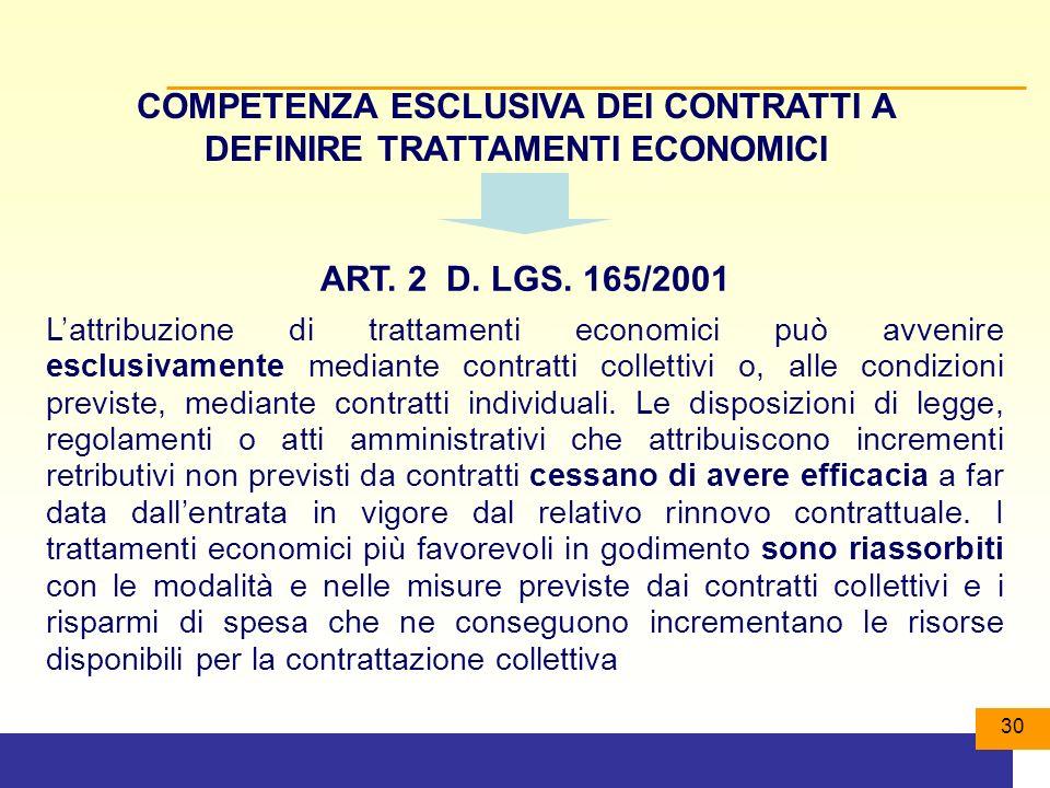 30 COMPETENZA ESCLUSIVA DEI CONTRATTI A DEFINIRE TRATTAMENTI ECONOMICI ART.
