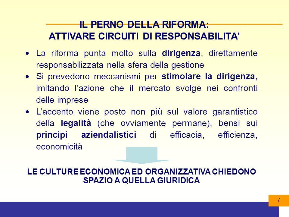 68 Diritti sindacali Oltre il principio della libertà sindacale, riconosciuto e tutelato dalla Costituzione italiana, nel nostro ordinamento sono previste anche misure di sostegno dellattività sindacale (cd.