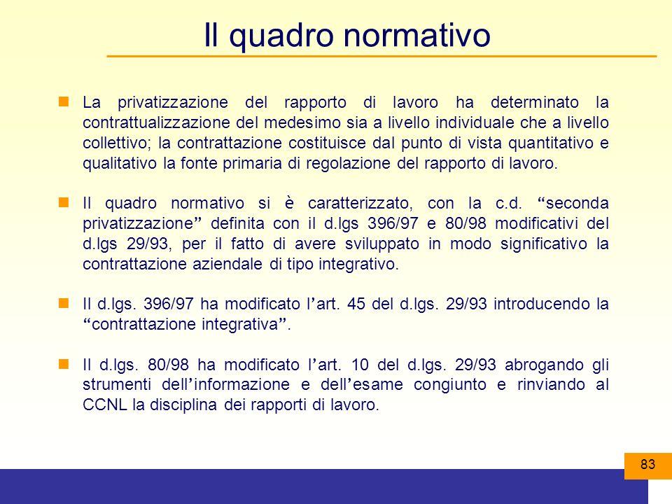 83 Il quadro normativo La privatizzazione del rapporto di lavoro ha determinato la contrattualizzazione del medesimo sia a livello individuale che a livello collettivo; la contrattazione costituisce dal punto di vista quantitativo e qualitativo la fonte primaria di regolazione del rapporto di lavoro.