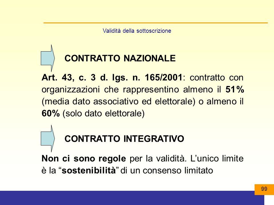 99 Validità della sottoscrizione CONTRATTO NAZIONALE Art.
