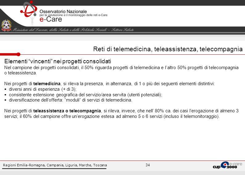 Regioni Emilia-Romagna, Campania, Liguria, Marche, Toscana 34 Elementi vincenti nei progetti consolidati Nel campione dei progetti consolidati, il 50% riguarda progetti di telemedicina e laltro 50% progetti di telecompagnia o teleassistenza.