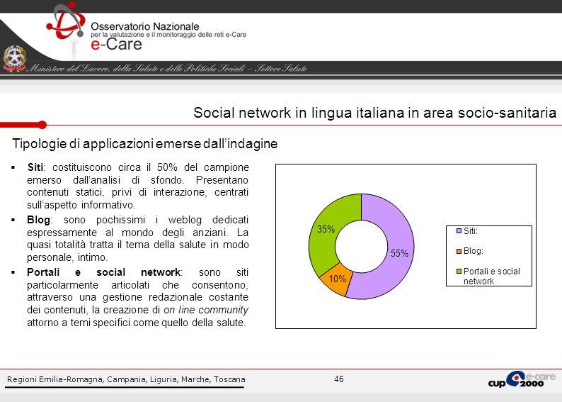 Regioni Emilia-Romagna, Campania, Liguria, Marche, Toscana 46 Social network in lingua italiana in area socio-sanitaria Siti: costituiscono circa il 50% del campione emerso dallanalisi di sfondo.