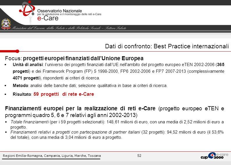Regioni Emilia-Romagna, Campania, Liguria, Marche, Toscana 52 Focus: progetti europei finanziati dallUnione Europea Unità di analisi: luniverso dei progetti finanziati dallUE nell ambito del progetto europeo eTEN 2002-2006 (365 progetti) e dei Framework Program (FP) 5 1998-2000, FP6 2002-2006 e FP7 2007-2013 (complessivamente 4071 progetti), rispondenti ai criteri di ricerca.