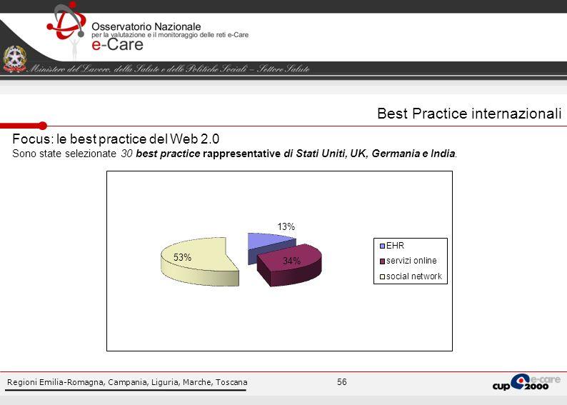 Regioni Emilia-Romagna, Campania, Liguria, Marche, Toscana 56 Focus: le best practice del Web 2.0 Sono state selezionate 30 best practice rappresentative di Stati Uniti, UK, Germania e India.