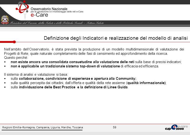 Regioni Emilia-Romagna, Campania, Liguria, Marche, Toscana 59 Definizione degli Indicatori e realizzazione del modello di analisi Nellambito dellOsservatorio, è stata prevista la produzione di un modello multidimensionale di valutazione dei Progetti di Rete, quale naturale completamento delle fasi di censimento ed approfondimento della ricerca.