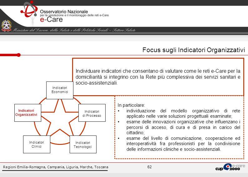 Regioni Emilia-Romagna, Campania, Liguria, Marche, Toscana Focus sugli Indicatori Organizzativi Individuare indicatori che consentano di valutare come le reti e-Care per la domiciliarità si integrino con la Rete più complessiva dei servizi sanitari e socio-assistenziali.