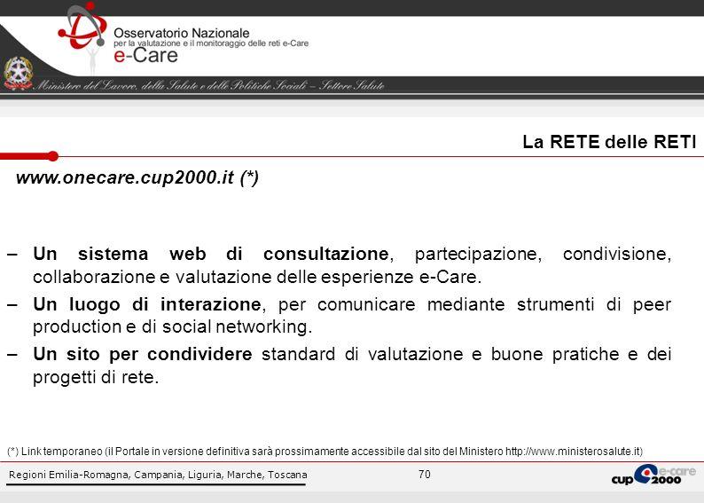 Regioni Emilia-Romagna, Campania, Liguria, Marche, Toscana 70 –Un sistema web di consultazione, partecipazione, condivisione, collaborazione e valutazione delle esperienze e-Care.