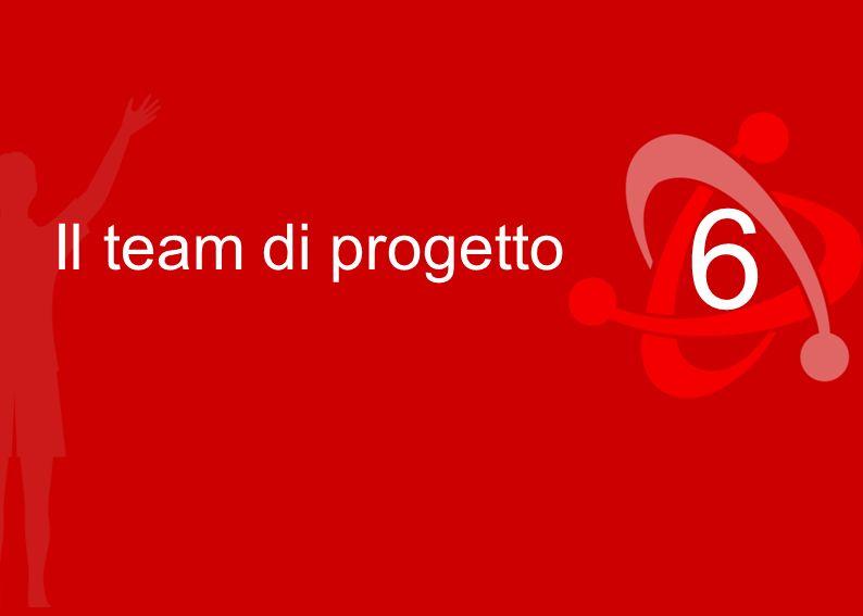 6 Il team di progetto