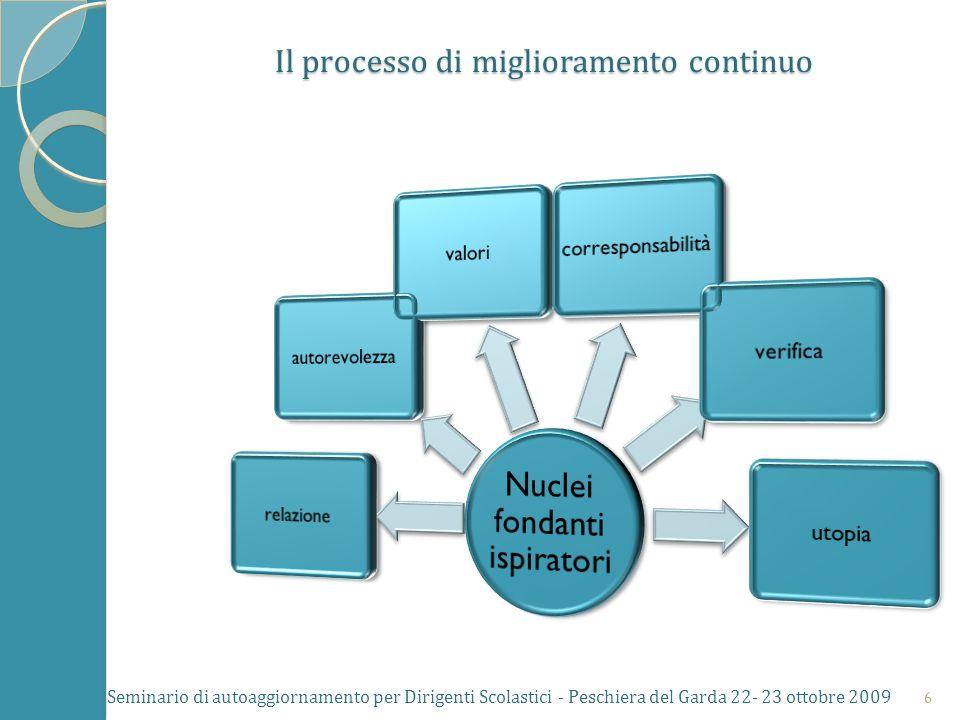 Il processo di miglioramento continuo Seminario di autoaggiornamento per Dirigenti Scolastici - Peschiera del Garda 22- 23 ottobre 2009 6
