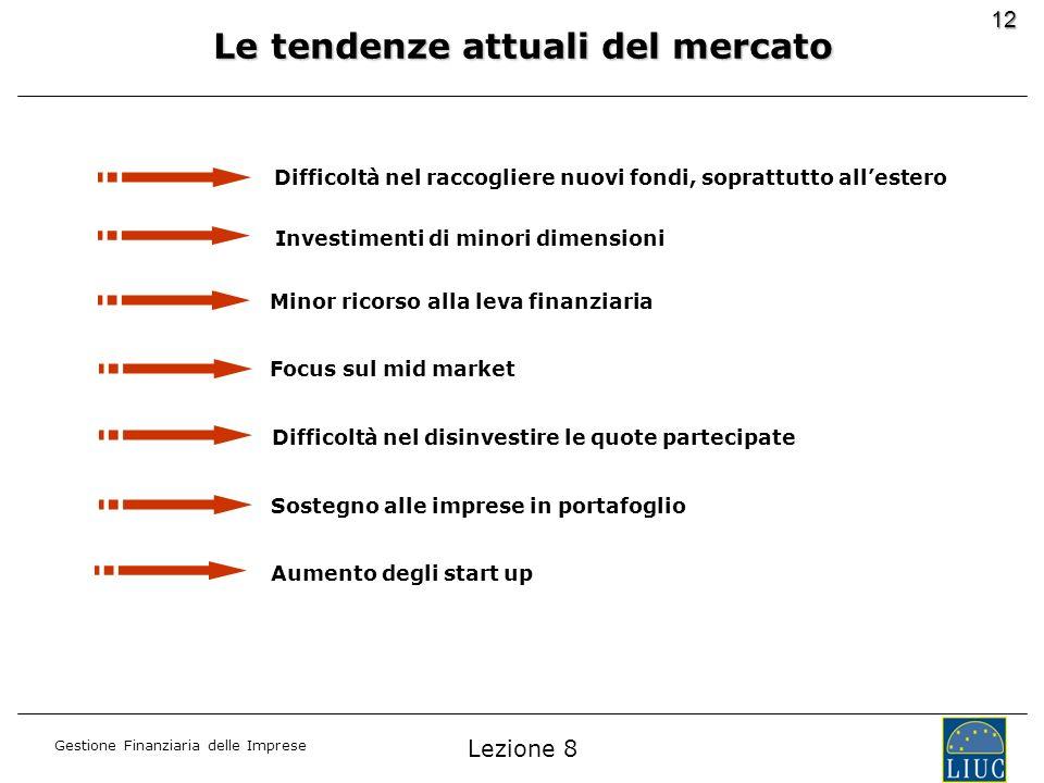 Gestione Finanziaria delle Imprese 12 Difficoltà nel raccogliere nuovi fondi, soprattutto allestero Investimenti di minori dimensioni Minor ricorso al
