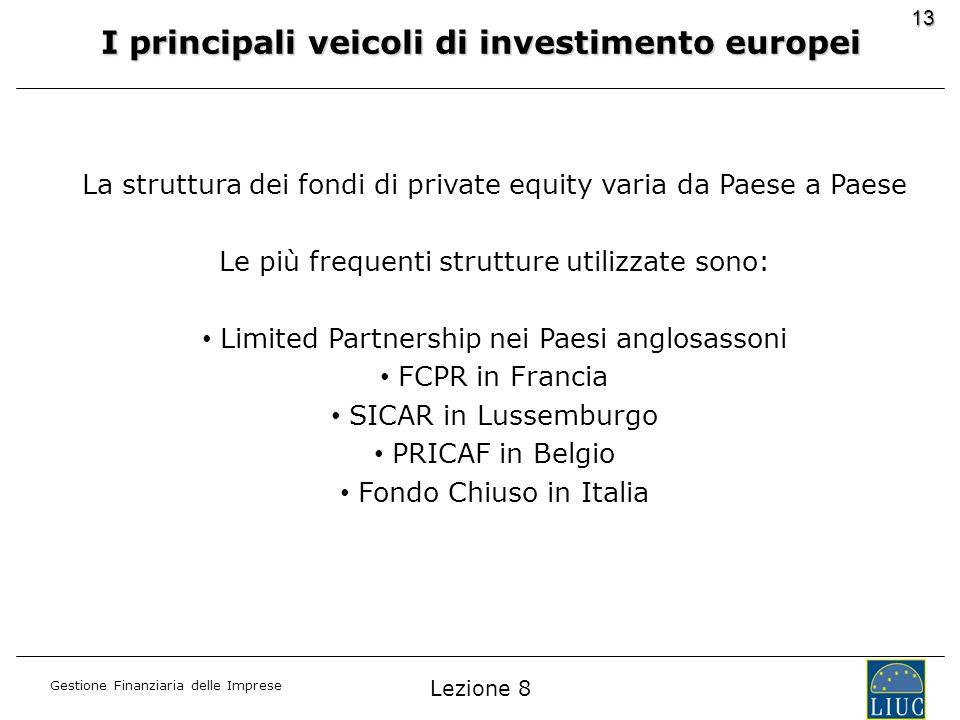 Gestione Finanziaria delle Imprese 13 La struttura dei fondi di private equity varia da Paese a Paese Le più frequenti strutture utilizzate sono: Limi