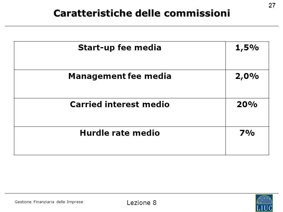 Gestione Finanziaria delle Imprese 27 Start-up fee media1,5% Management fee media2,0% Carried interest medio20% Hurdle rate medio7% Caratteristiche de