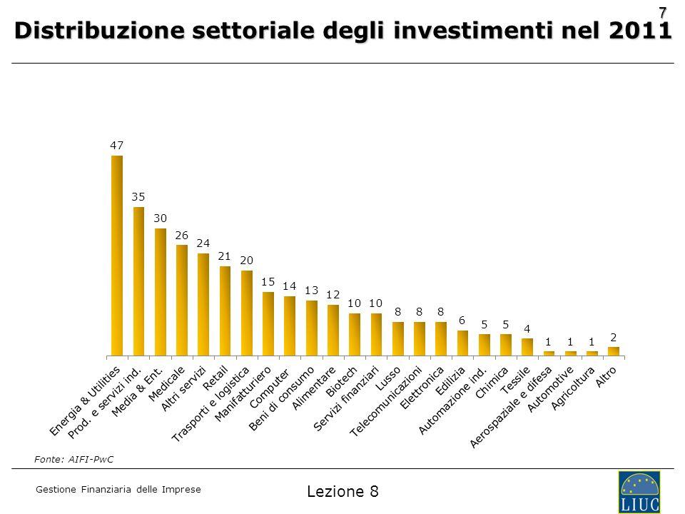 Gestione Finanziaria delle Imprese 7 Distribuzione settoriale degli investimenti nel 2011 Fonte: AIFI-PwC Lezione 8