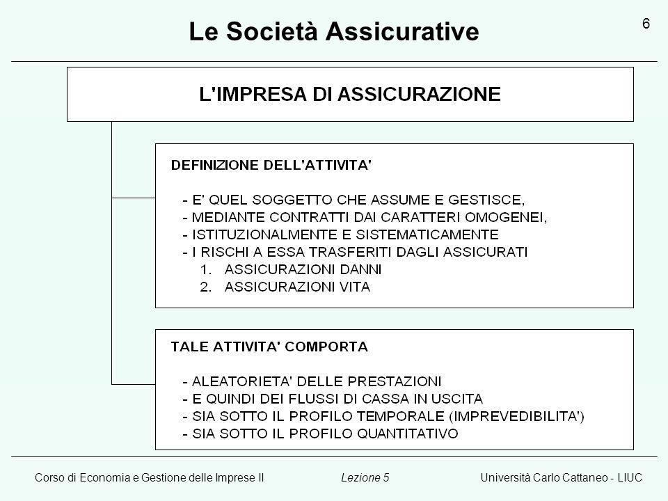 Corso di Economia e Gestione delle Imprese IIUniversità Carlo Cattaneo - LIUCLezione 5 7 Le Società Assicurative (continua)