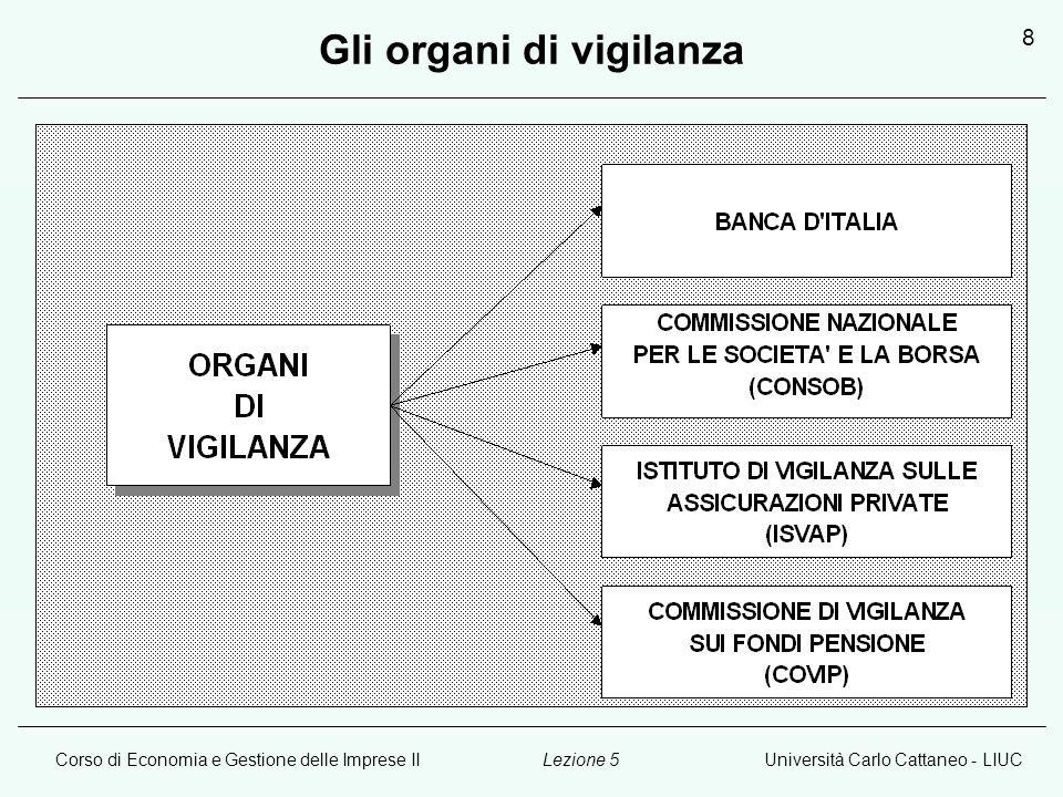 Corso di Economia e Gestione delle Imprese IIUniversità Carlo Cattaneo - LIUCLezione 5 8 Gli organi di vigilanza