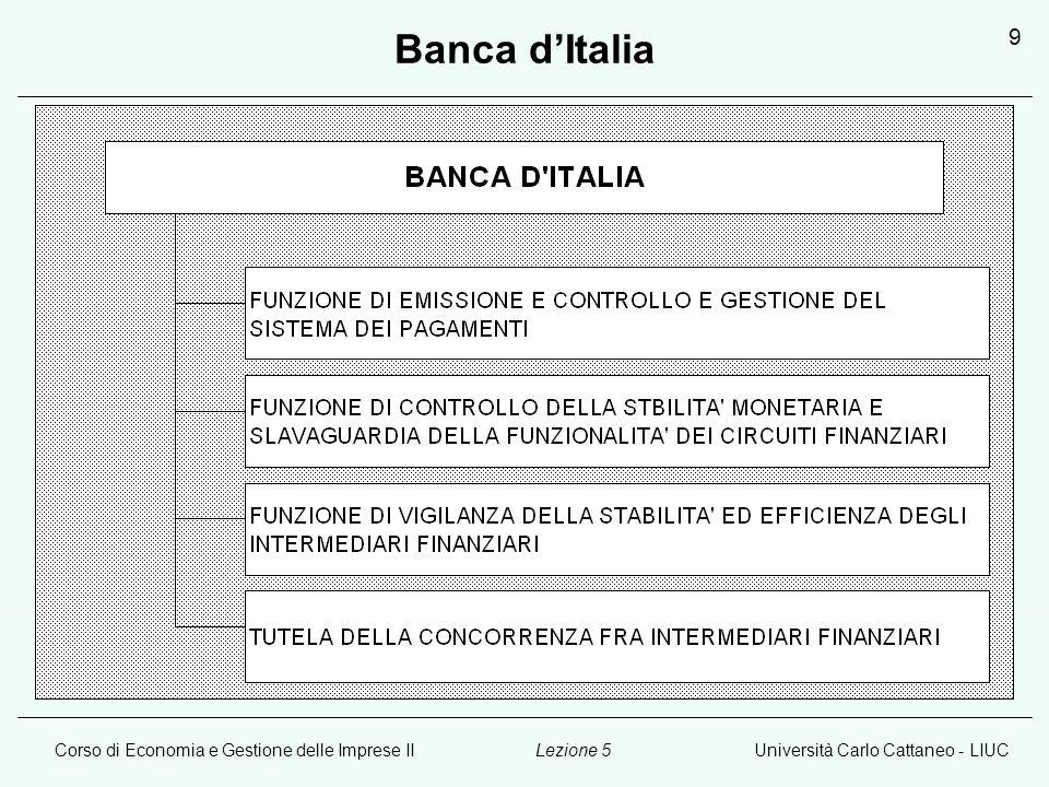 Corso di Economia e Gestione delle Imprese IIUniversità Carlo Cattaneo - LIUCLezione 5 10 Consob