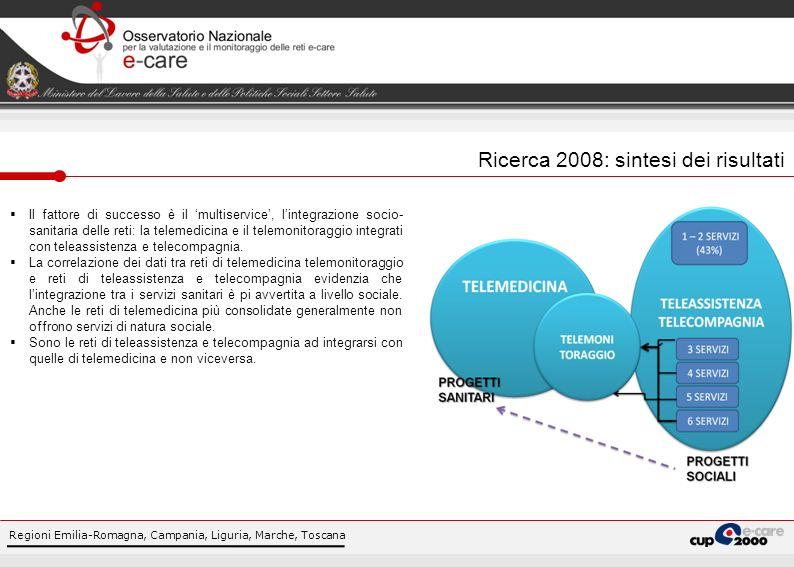 Regioni Emilia-Romagna, Campania, Liguria, Marche, Toscana Il fattore di successo è il multiservice, lintegrazione socio- sanitaria delle reti: la tel