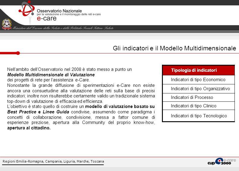 Regioni Emilia-Romagna, Campania, Liguria, Marche, Toscana Gli indicatori e il Modello Multidimensionale Nellambito dellOsservatorio nel 2008 è stato