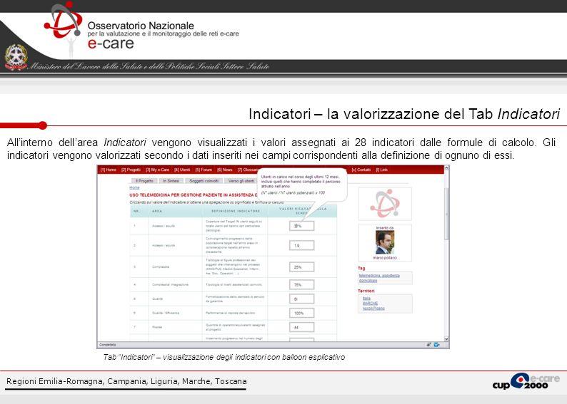 Regioni Emilia-Romagna, Campania, Liguria, Marche, Toscana Allinterno dellarea Indicatori vengono visualizzati i valori assegnati ai 28 indicatori dal