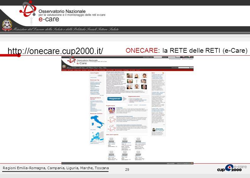 Regioni Emilia-Romagna, Campania, Liguria, Marche, Toscana 29 ONECARE: la RETE delle RETI (e-Care) http://onecare.cup2000.it/