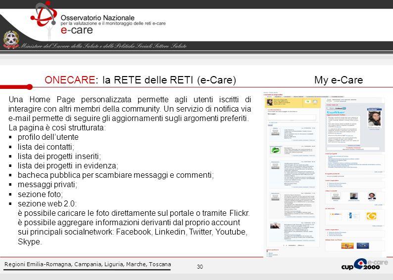Regioni Emilia-Romagna, Campania, Liguria, Marche, Toscana 30 ONECARE: la RETE delle RETI (e-Care) My e-Care Una Home Page personalizzata permette agl