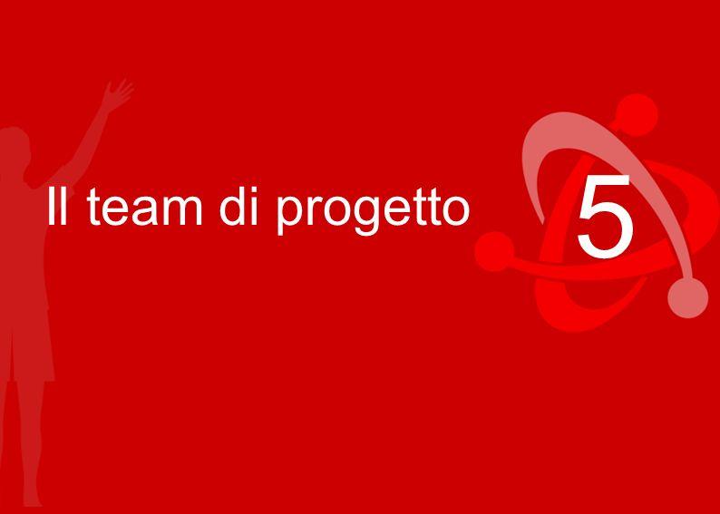 5 Il team di progetto