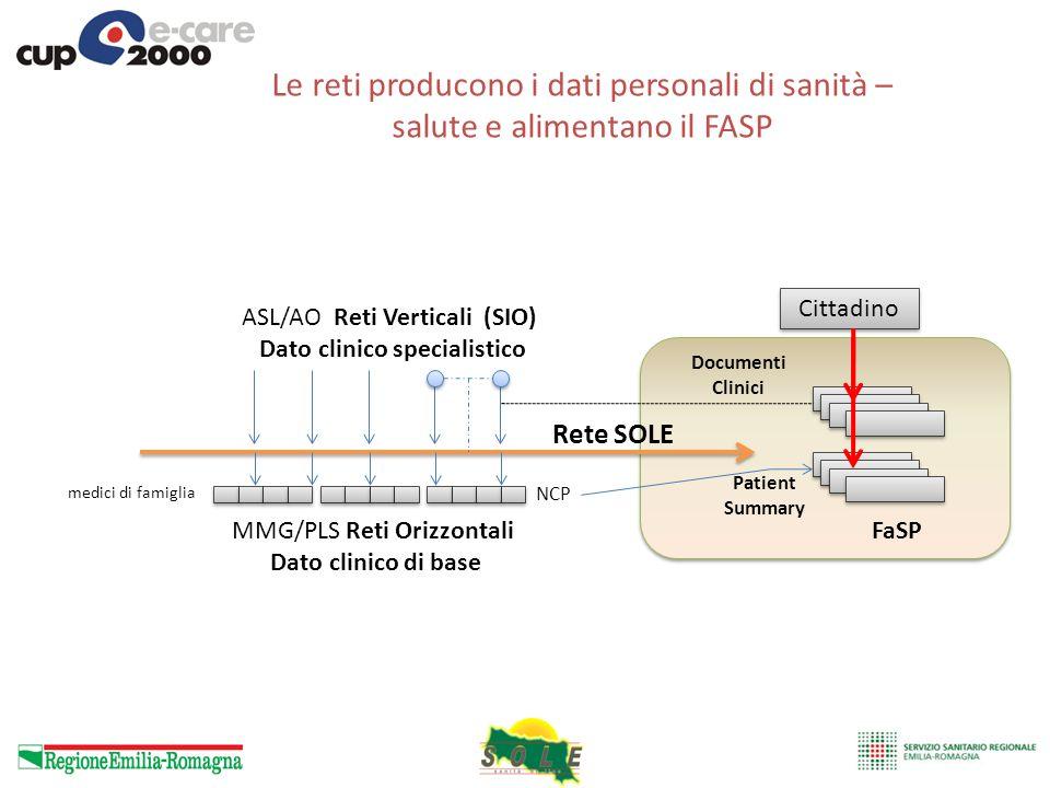 Le reti producono i dati personali di sanità – salute e alimentano il FASP Rete SOLE ASL/AO Reti Verticali (SIO) Dato clinico specialistico NCP Cittad