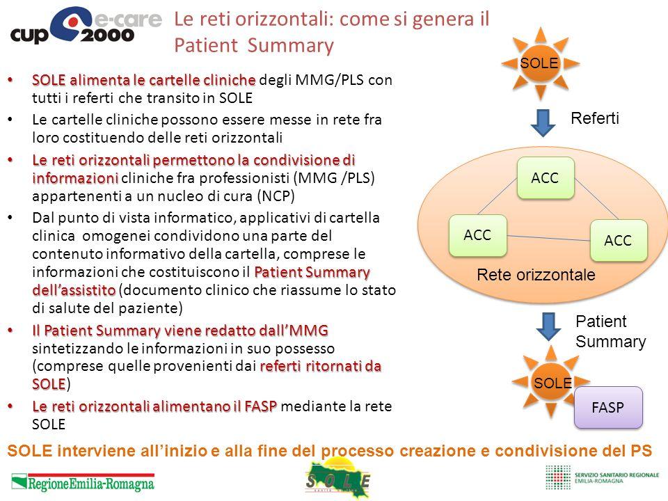 Le reti orizzontali: come si genera il Patient Summary SOLE alimenta le cartelle cliniche SOLE alimenta le cartelle cliniche degli MMG/PLS con tutti i
