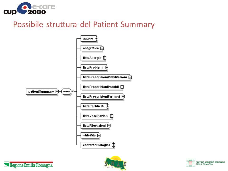 Possibile struttura del Patient Summary