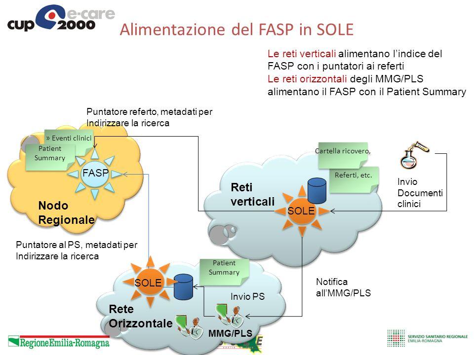 SOLE Reti verticali MMG/PLS Invio Documenti clinici FASP Nodo Regionale Puntatore referto, metadati per Indirizzare la ricerca Alimentazione del FASP