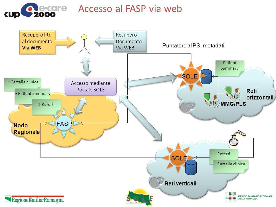 SOLE Reti verticali MMG/PLS FASP Nodo Regionale Accesso al FASP via web Reti orizzontali » Cartella clinica » Patient Summary » Referti Puntatore al P