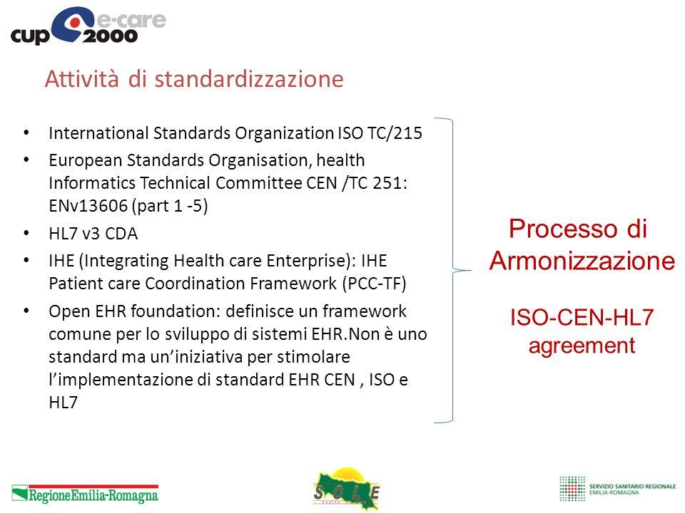 Attività di standardizzazione International Standards Organization ISO TC/215 European Standards Organisation, health Informatics Technical Committee