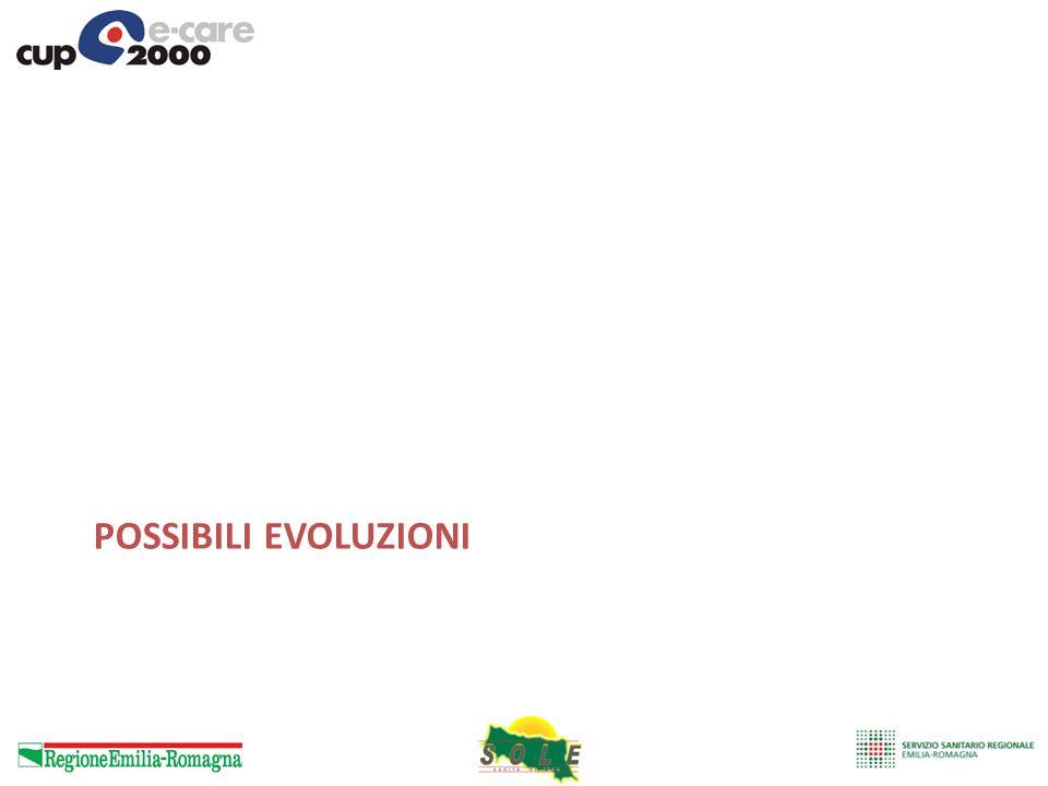 POSSIBILI EVOLUZIONI