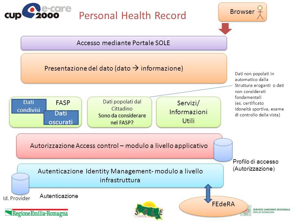 Servizi/ Informazioni Utili Servizi/ Informazioni Utili Accesso mediante Portale SOLE Presentazione del dato (dato informazione) Autorizzazione Access