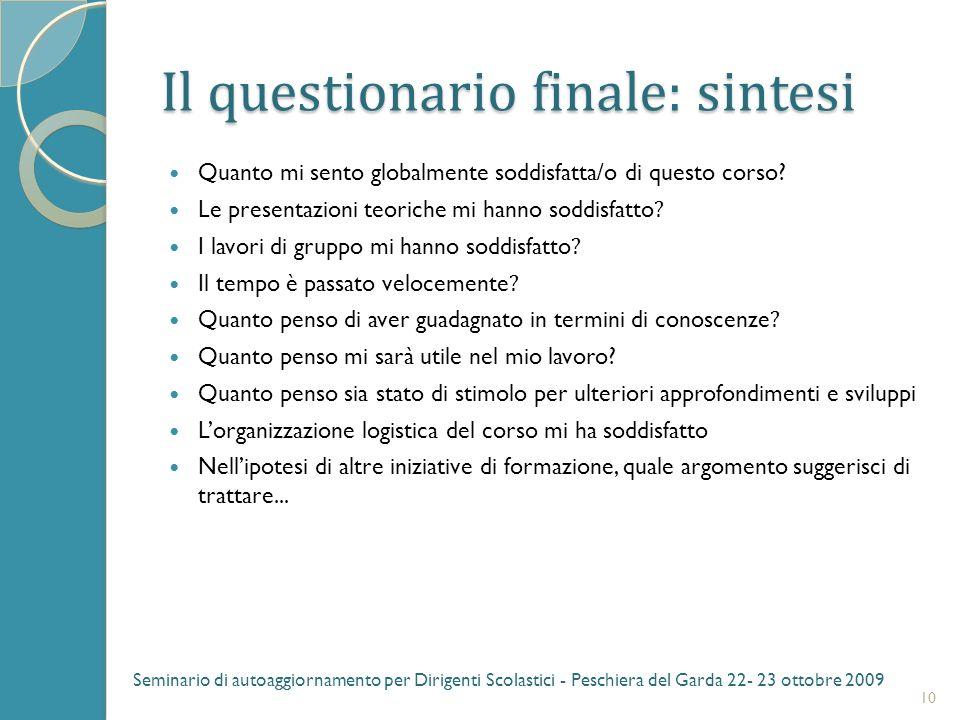 Il questionario finale: sintesi Quanto mi sento globalmente soddisfatta/o di questo corso.