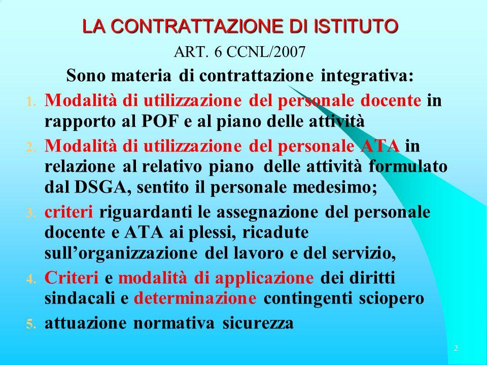 LA CONTRATTAZIONE DI ISTITUTO ART. 6 CCNL/2007 Sono materia di contrattazione integrativa: 1. Modalità di utilizzazione del personale docente in rappo