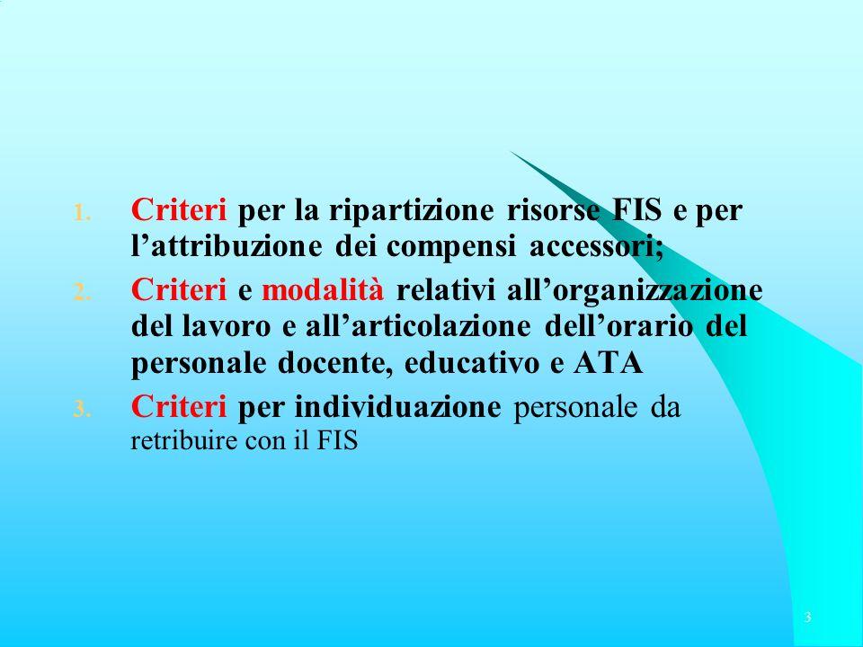 1. Criteri per la ripartizione risorse FIS e per lattribuzione dei compensi accessori; 2. Criteri e modalità relativi allorganizzazione del lavoro e a
