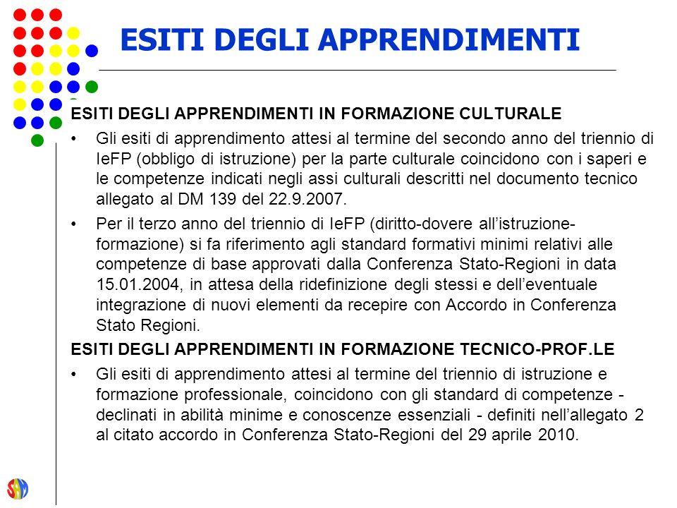 ESITI DEGLI APPRENDIMENTI ESITI DEGLI APPRENDIMENTI IN FORMAZIONE CULTURALE Gli esiti di apprendimento attesi al termine del secondo anno del triennio di IeFP (obbligo di istruzione) per la parte culturale coincidono con i saperi e le competenze indicati negli assi culturali descritti nel documento tecnico allegato al DM 139 del 22.9.2007.