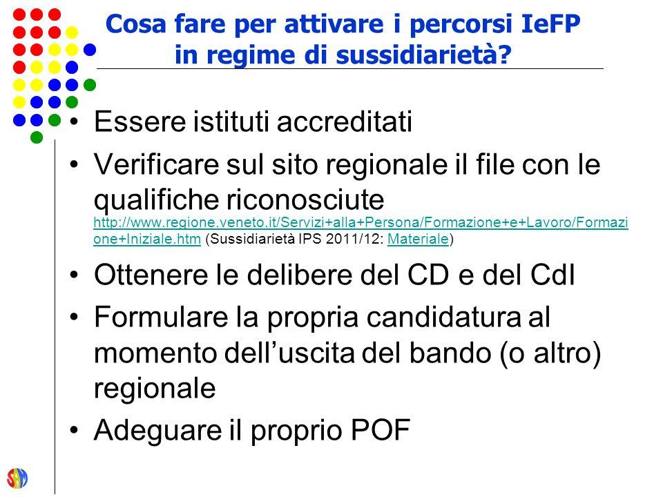 Cosa fare per attivare i percorsi IeFP in regime di sussidiarietà.