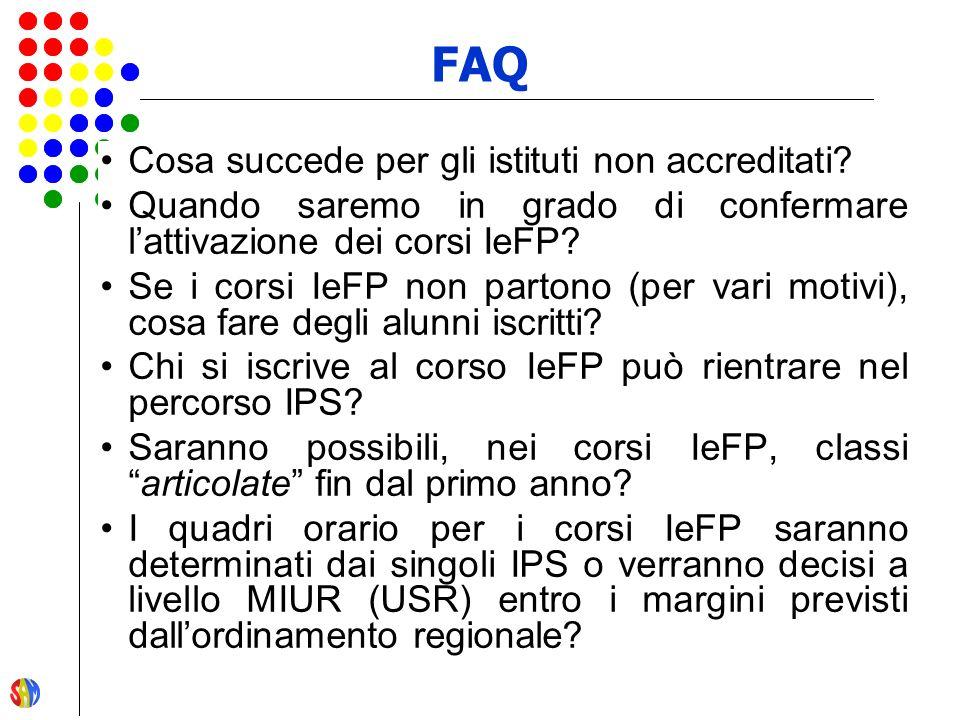 FAQ Cosa succede per gli istituti non accreditati.